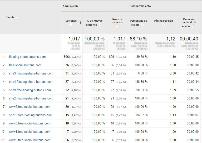 referral_spam_analytics